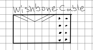 wishbone cable